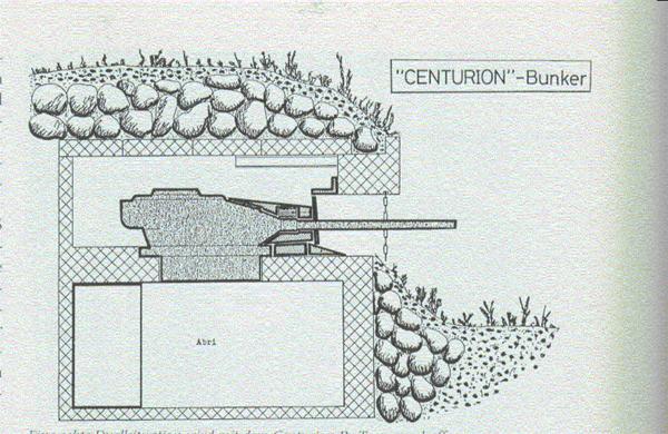Visita ai Centibunker e ai Fortini della fame